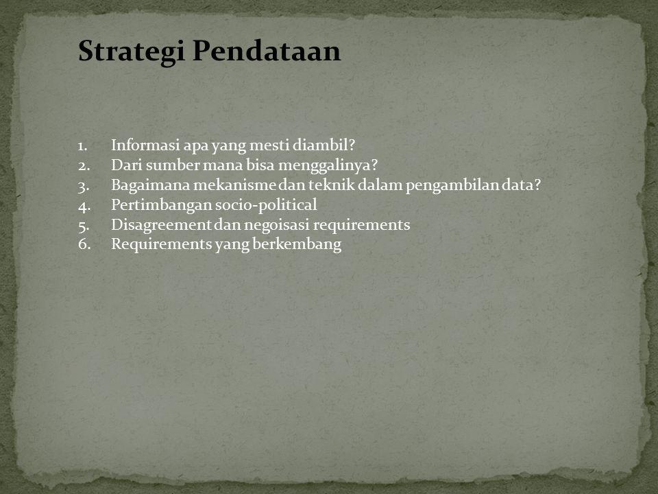 Strategi Pendataan Informasi apa yang mesti diambil