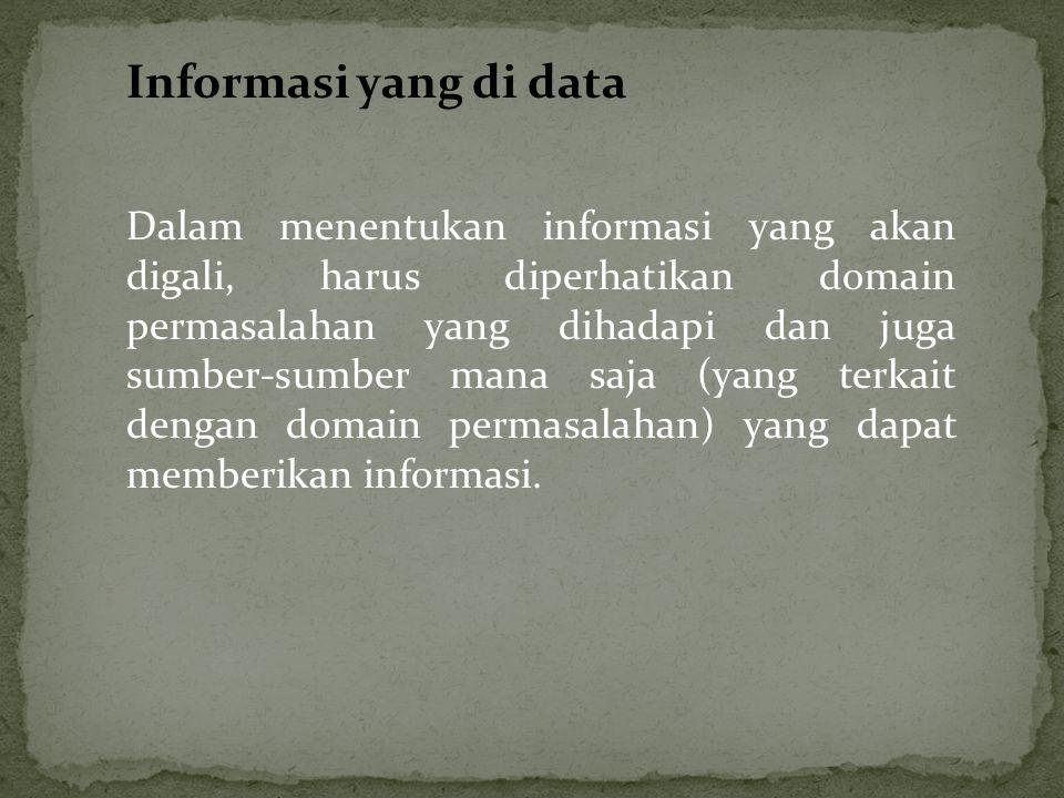 Informasi yang di data