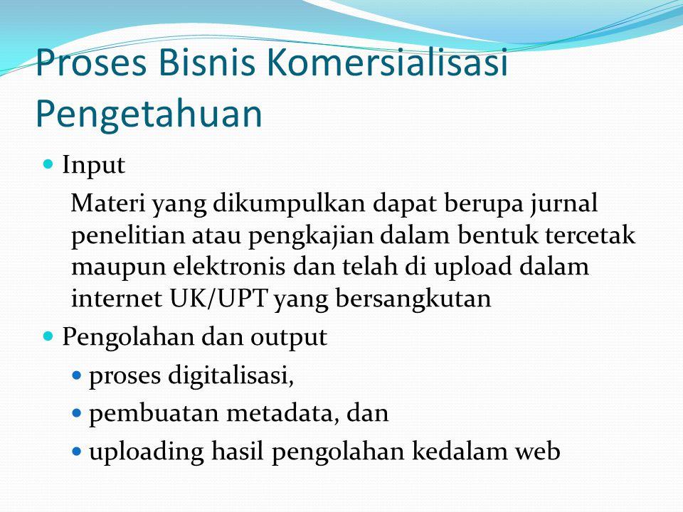 Proses Bisnis Komersialisasi Pengetahuan