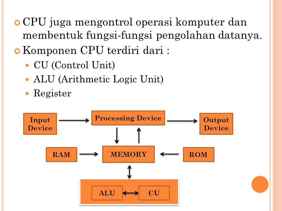 Komponen CPU terdiri dari :