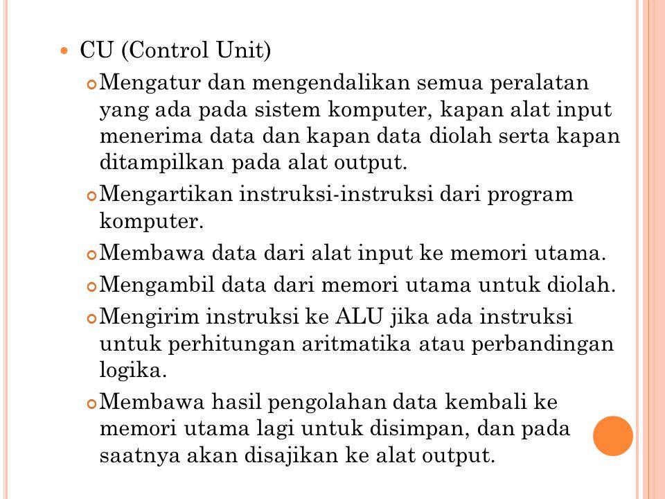 CU (Control Unit)