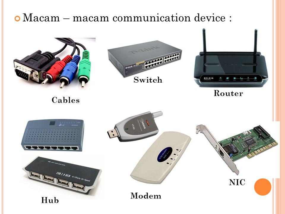Macam – macam communication device :