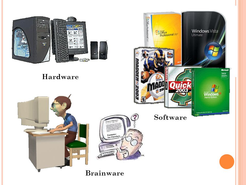 Hardware Software Brainware