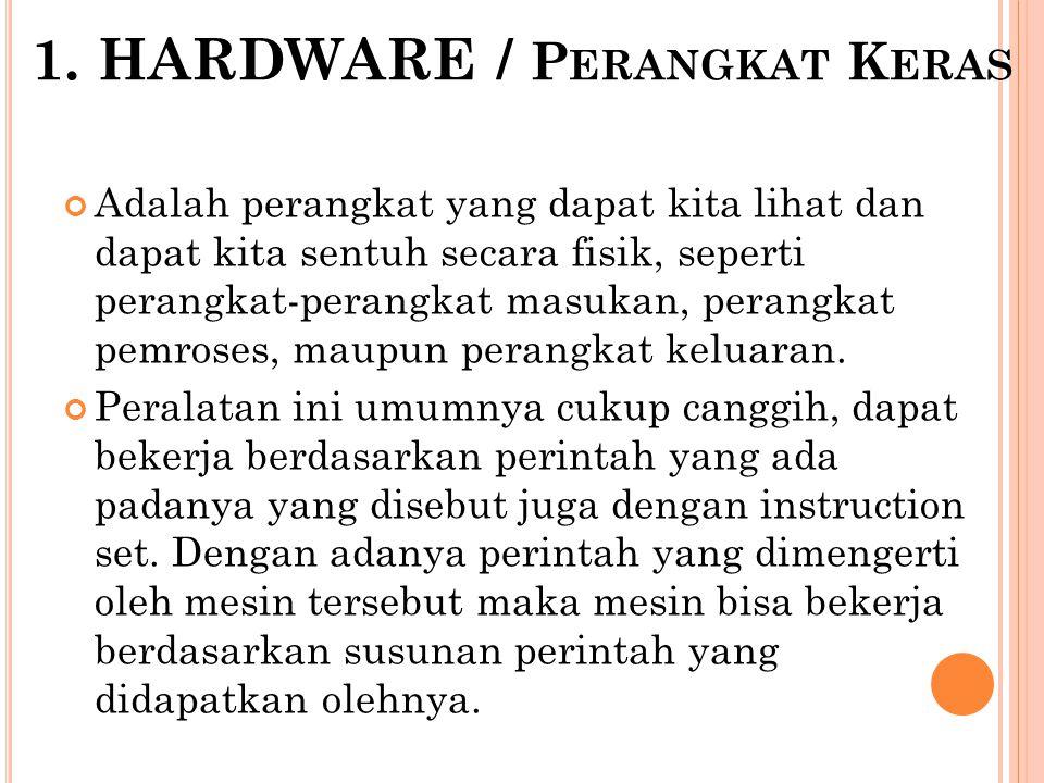 1. HARDWARE / Perangkat Keras