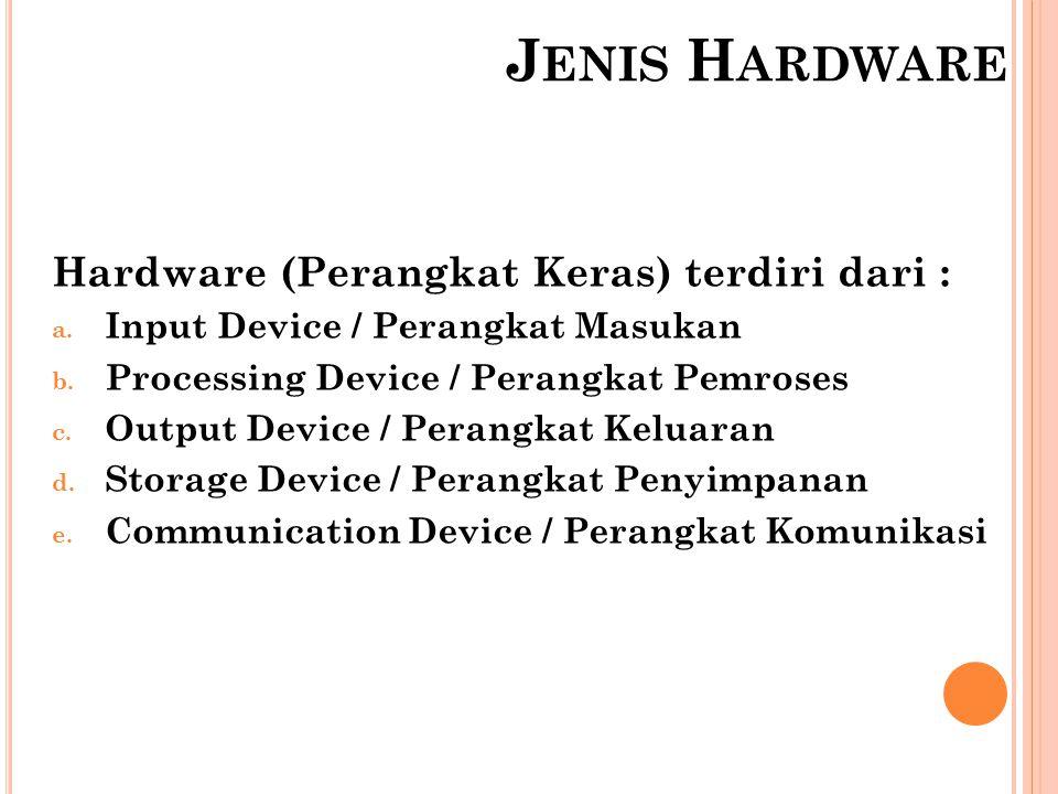 Jenis Hardware Hardware (Perangkat Keras) terdiri dari :