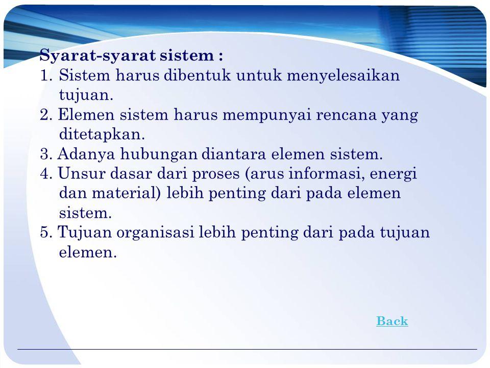 Syarat-syarat sistem :