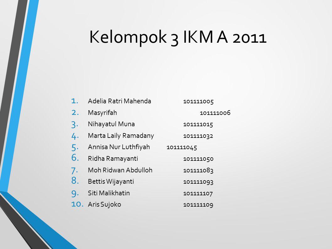 Kelompok 3 IKM A 2011 Adelia Ratri Mahenda 101111005