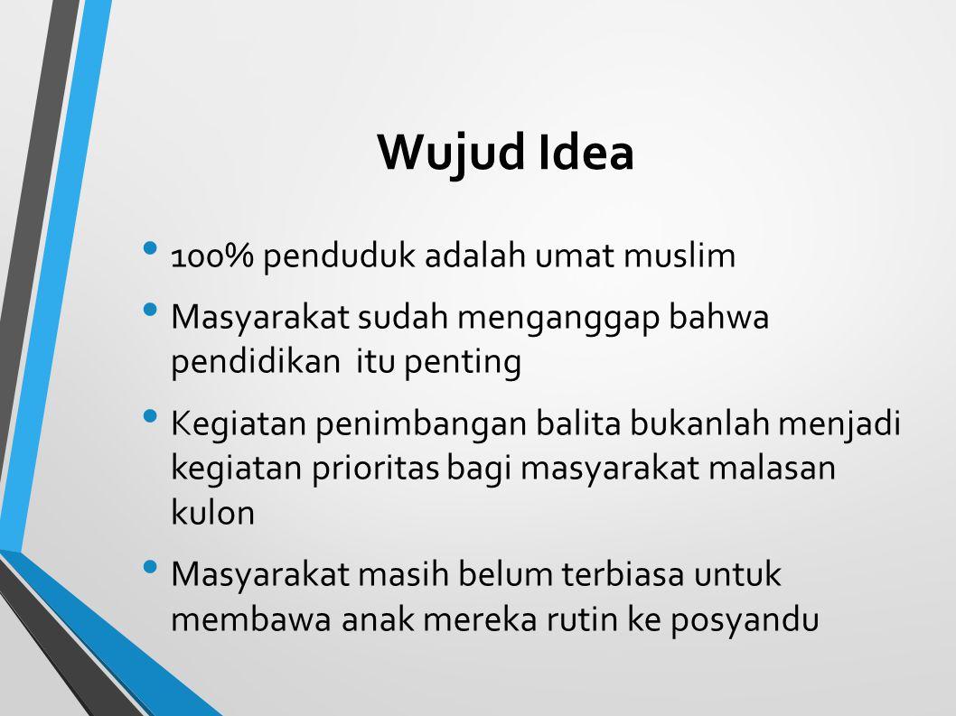 Wujud Idea 100% penduduk adalah umat muslim
