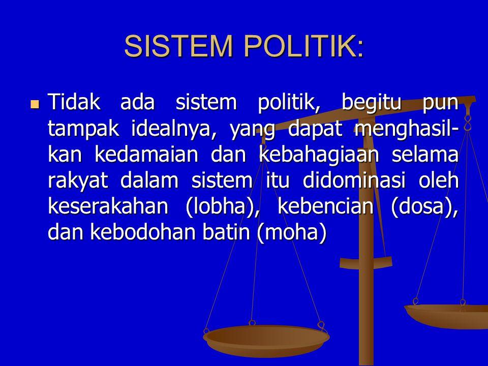 SISTEM POLITIK: