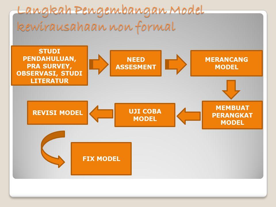 Langkah Pengembangan Model kewirausahaan non formal