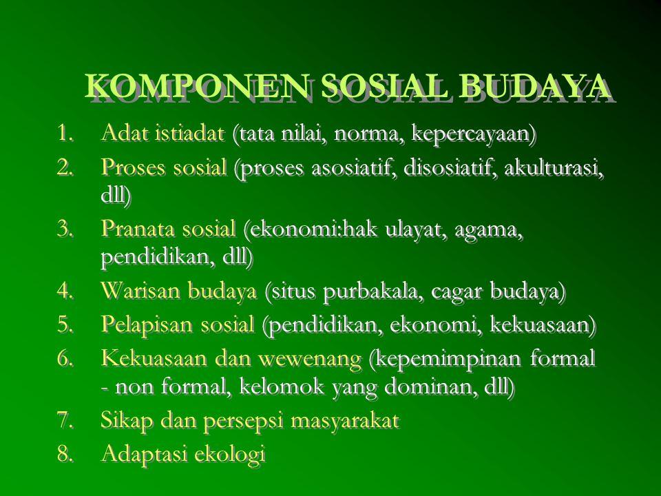 KOMPONEN SOSIAL BUDAYA