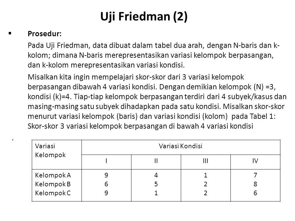 Uji Friedman (2) Prosedur: