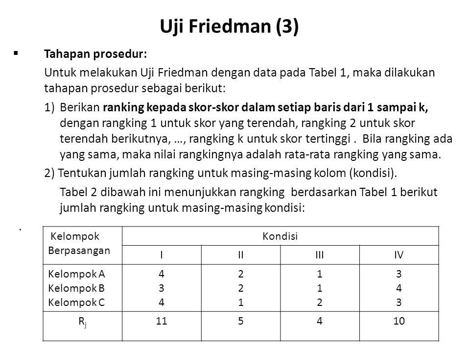 Uji Friedman (3) Tahapan prosedur:
