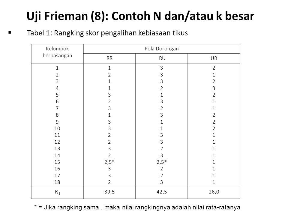 Uji Frieman (8): Contoh N dan/atau k besar