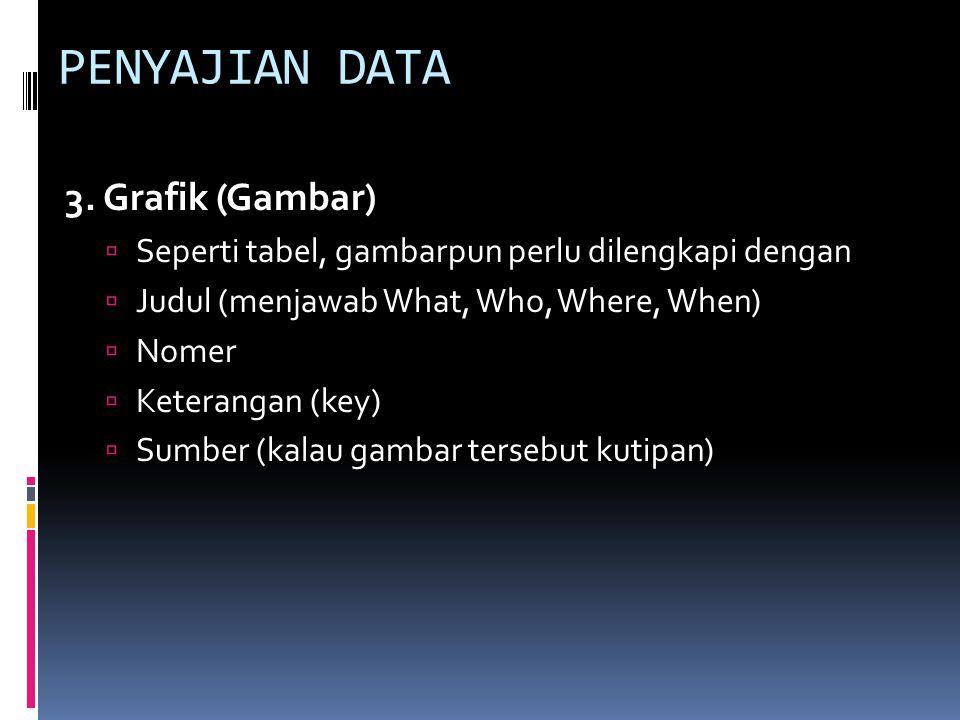 PENYAJIAN DATA 3. Grafik (Gambar)