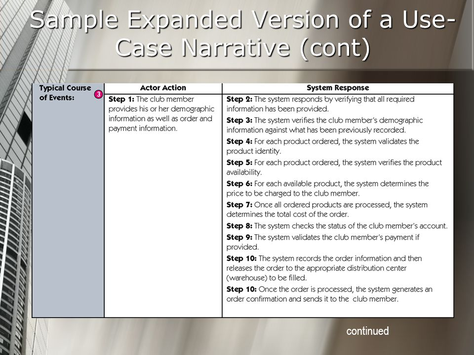 Sample Expanded Version of a Use-Case Narrative (cont)