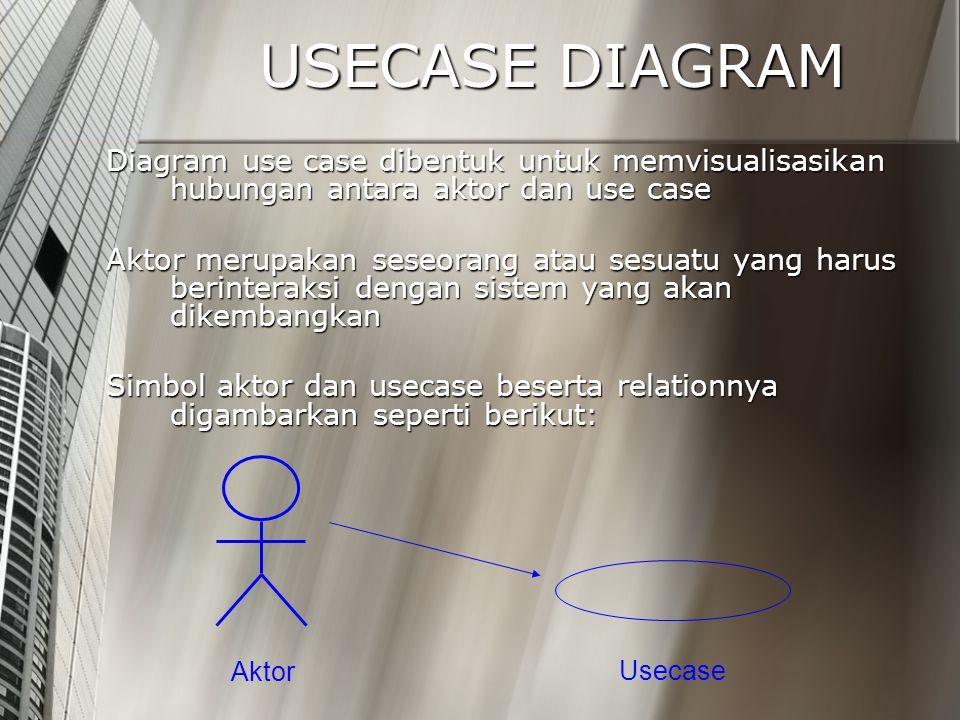 USECASE DIAGRAM Diagram use case dibentuk untuk memvisualisasikan hubungan antara aktor dan use case.