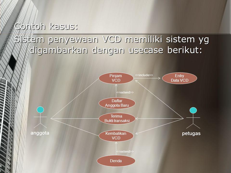 Contoh kasus: Sistem penyewaan VCD memiliki sistem yg digambarkan dengan usecase berikut: Pinjam. VCD.