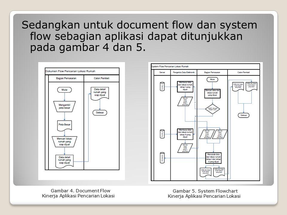 Gambar 4. Document Flow Kinerja Aplikasi Pencarian Lokasi