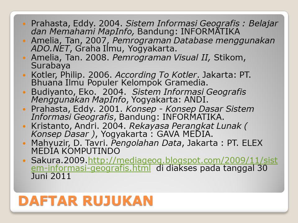 Prahasta, Eddy. 2004. Sistem Informasi Geografis : Belajar dan Memahami MapInfo, Bandung: INFORMATIKA