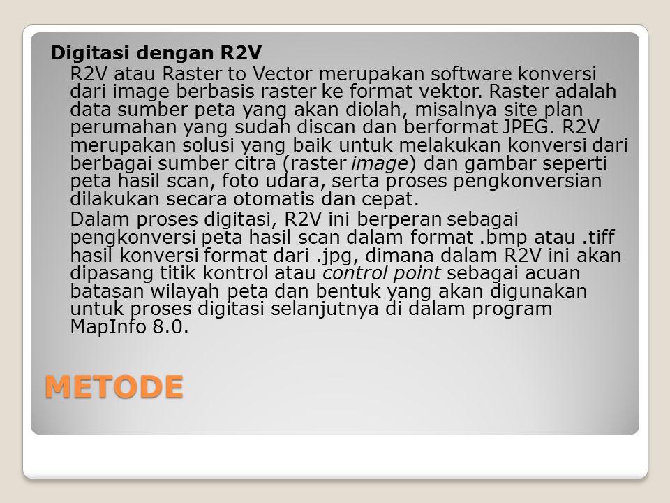 METODE Digitasi dengan R2V