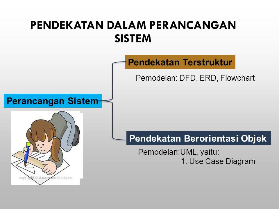 Pendekatan dalam Perancangan sistem