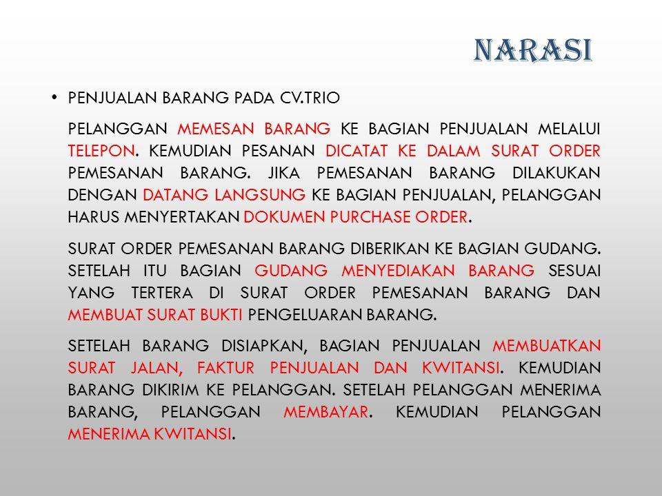 NARASI Penjualan BARANG Pada CV.TRIO