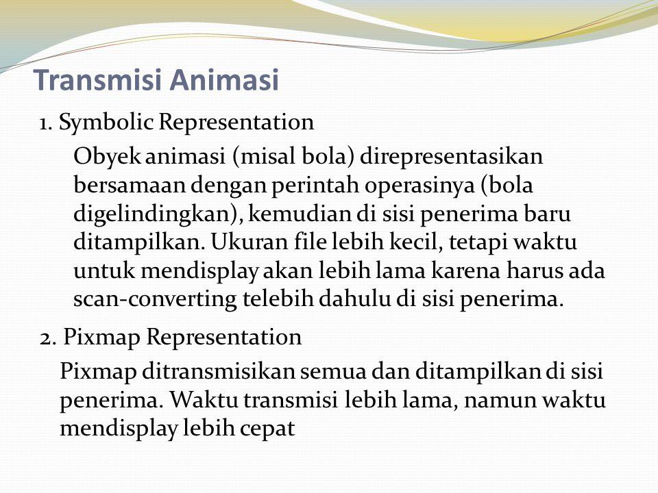 Transmisi Animasi 1. Symbolic Representation