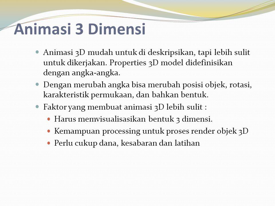 Animasi 3 Dimensi Animasi 3D mudah untuk di deskripsikan, tapi lebih sulit untuk dikerjakan. Properties 3D model didefinisikan dengan angka-angka.