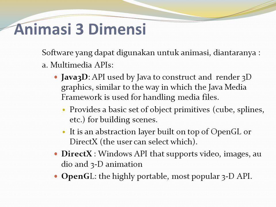 Animasi 3 Dimensi Software yang dapat digunakan untuk animasi, diantaranya : a. Multimedia APIs: