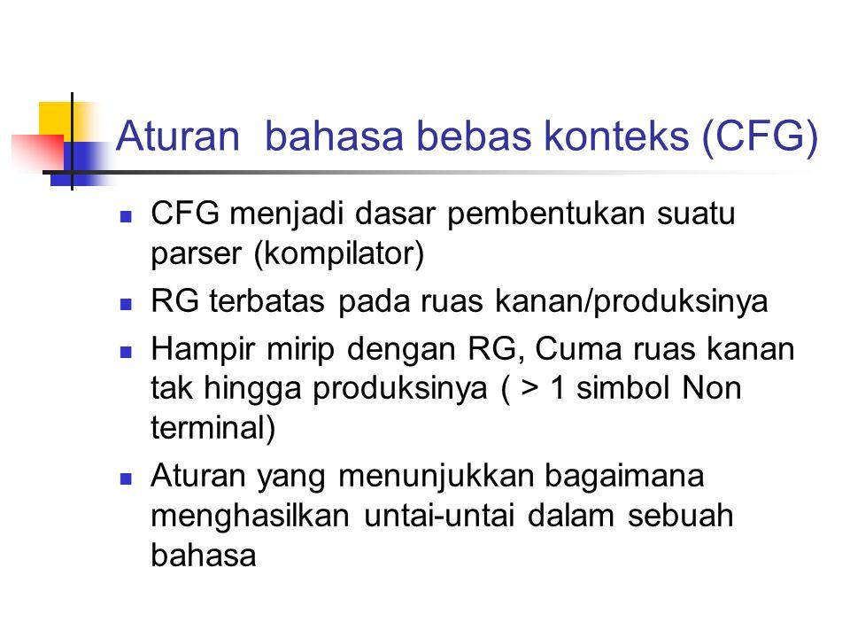 Aturan bahasa bebas konteks (CFG)