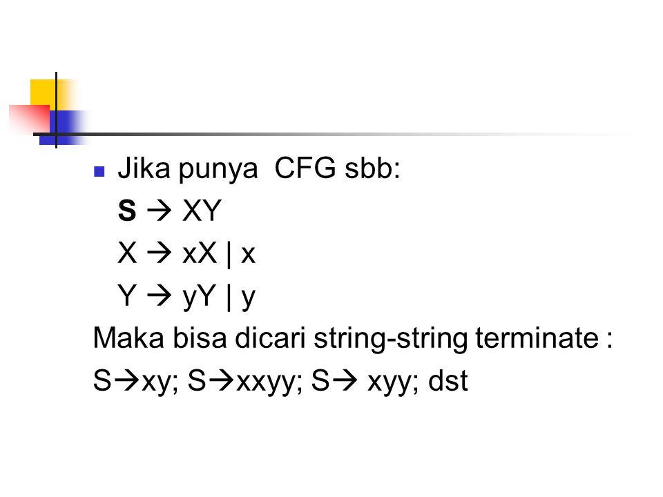 Jika punya CFG sbb: S  XY. X  xX | x. Y  yY | y.