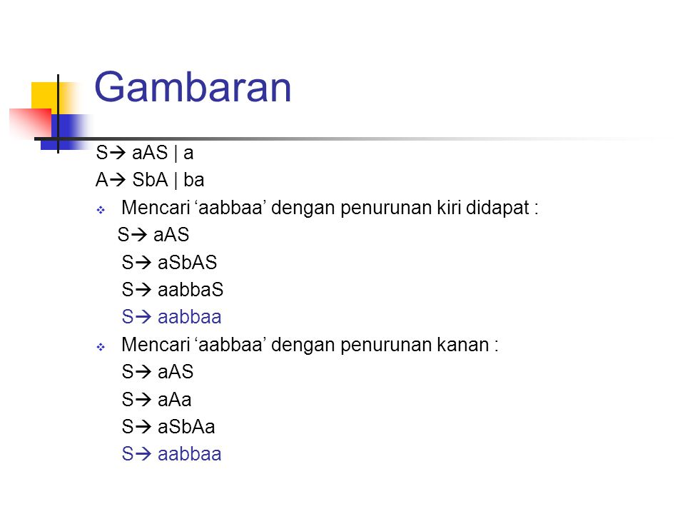 Gambaran S aAS | a A SbA | ba