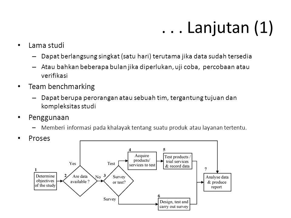 . . . Lanjutan (1) Lama studi Team benchmarking Penggunaan Proses