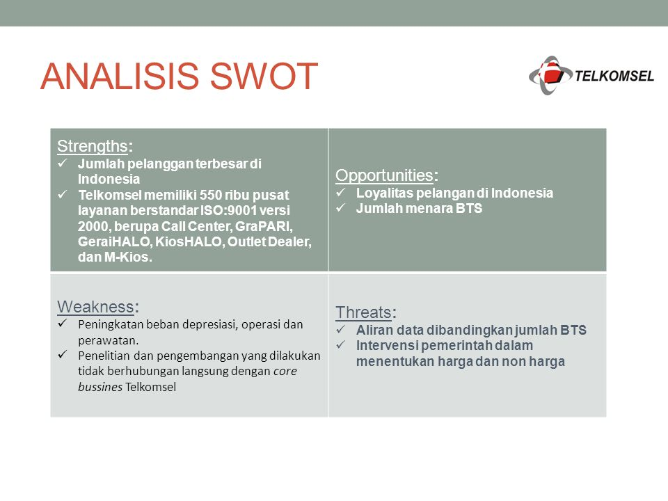 ANALISIS SWOT Strengths: Opportunities: Weakness: Threats: