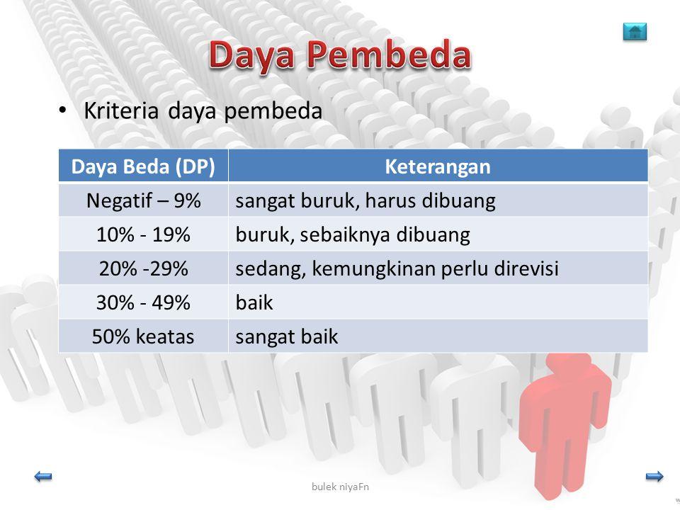 Daya Pembeda Kriteria daya pembeda Daya Beda (DP) Keterangan