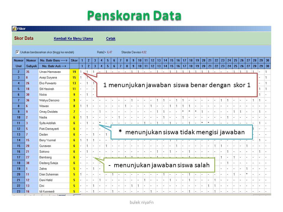 Penskoran Data 1 menunjukan jawaban siswa benar dengan skor 1