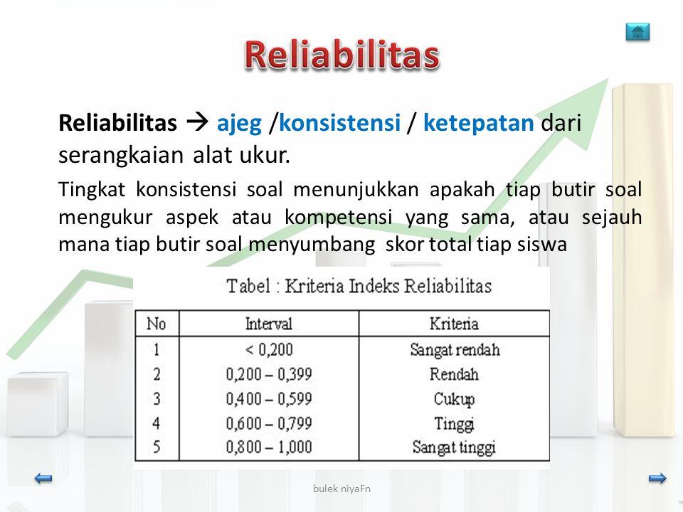Reliabilitas Reliabilitas  ajeg /konsistensi / ketepatan dari serangkaian alat ukur.