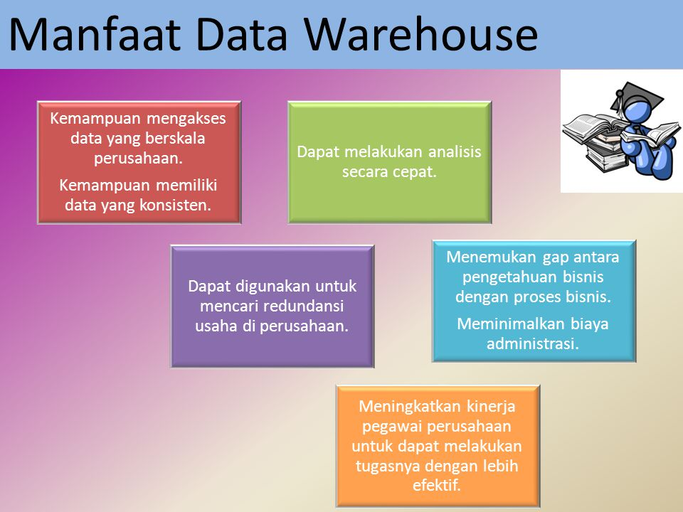 Manfaat Data Warehouse