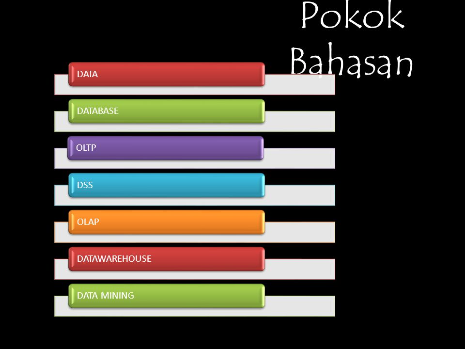 Pokok Bahasan DATA DATABASE OLTP DSS OLAP DATAWAREHOUSE DATA MINING