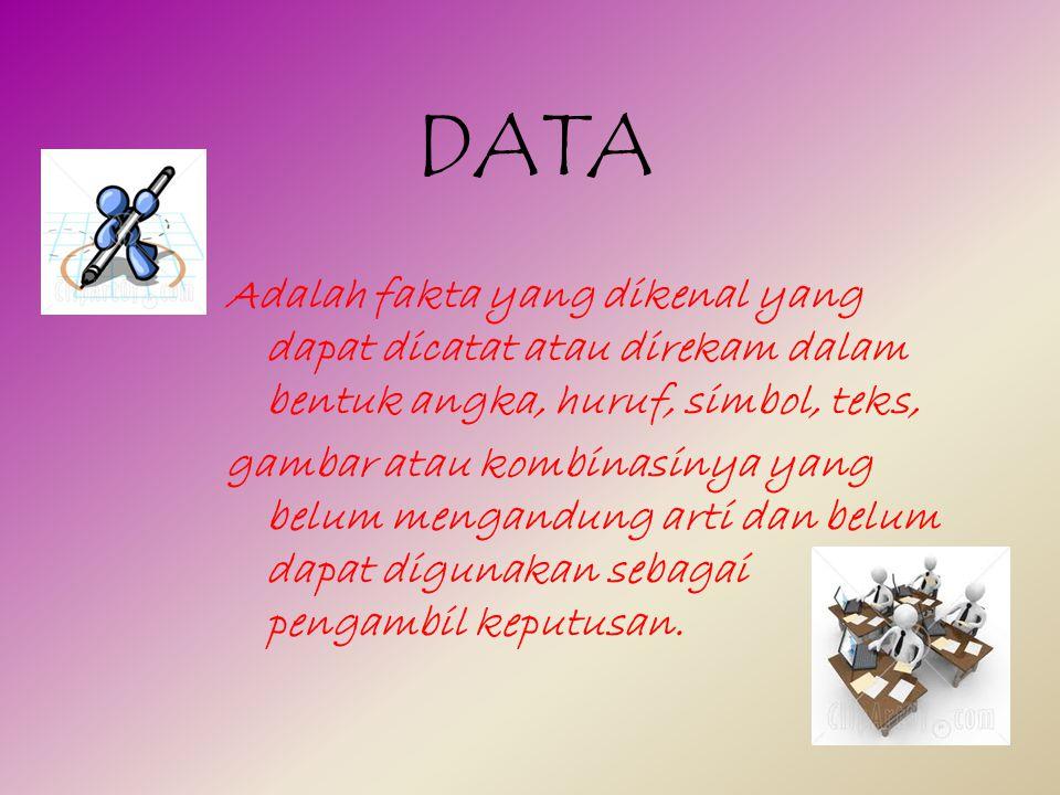 DATA Adalah fakta yang dikenal yang dapat dicatat atau direkam dalam bentuk angka, huruf, simbol, teks,