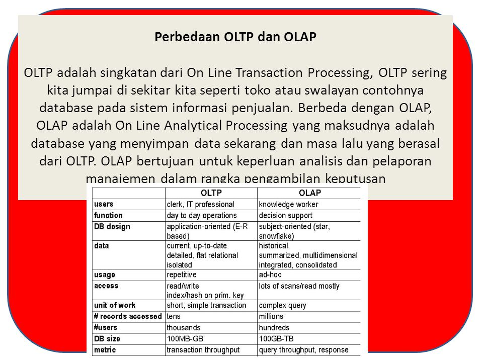 Perbedaan OLTP dan OLAP OLTP adalah singkatan dari On Line Transaction Processing, OLTP sering kita jumpai di sekitar kita seperti toko atau swalayan contohnya database pada sistem informasi penjualan.
