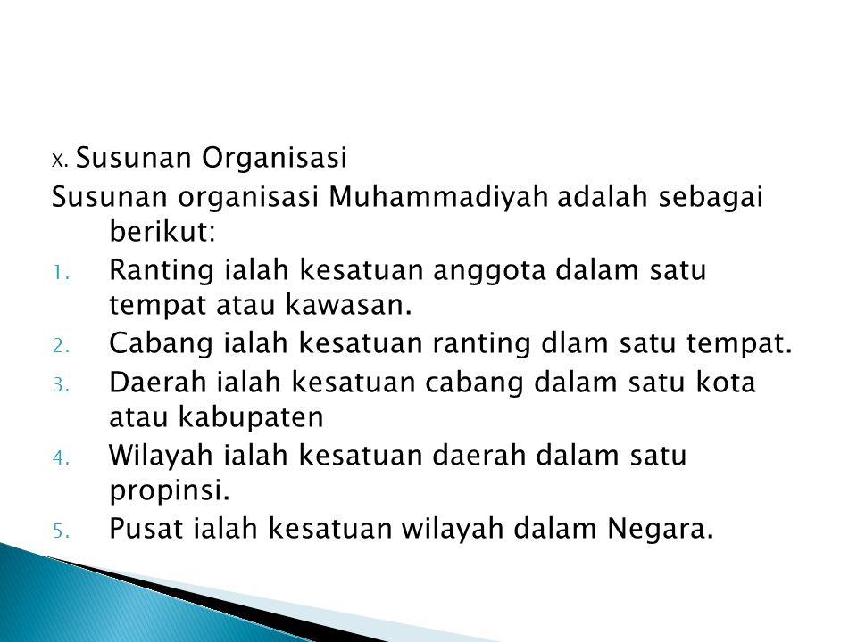 Susunan organisasi Muhammadiyah adalah sebagai berikut: