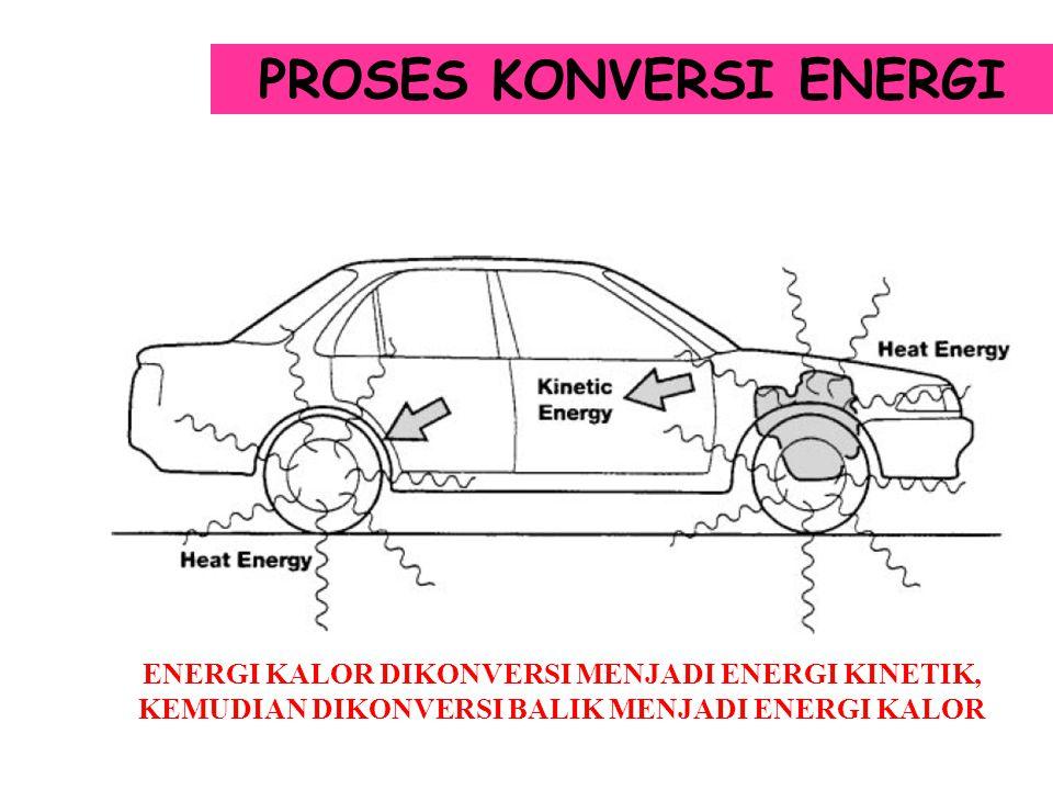PROSES KONVERSI ENERGI