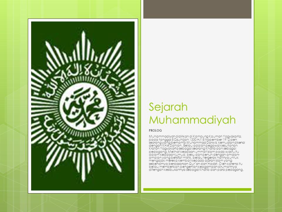 Sejarah Muhammadiyah