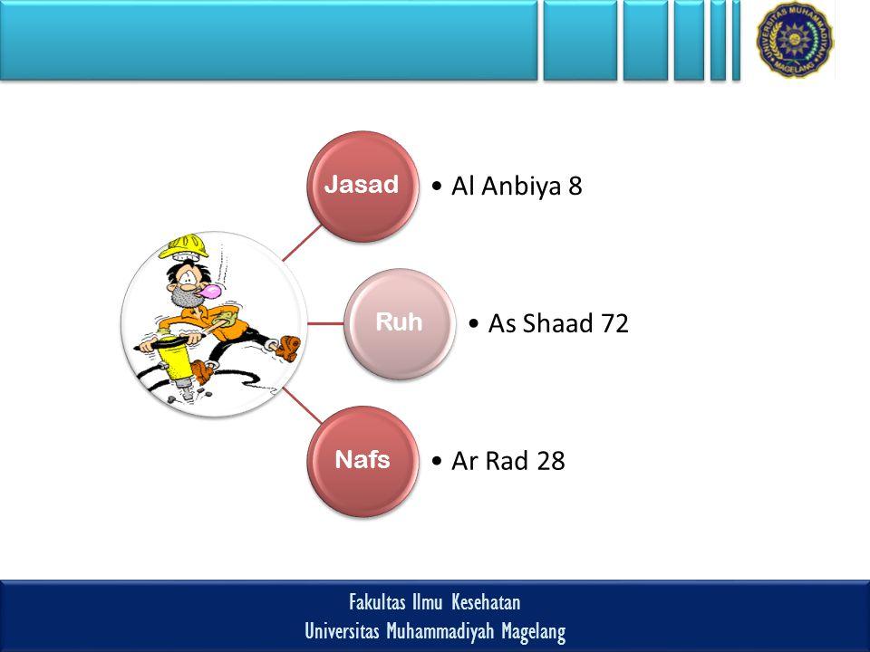 Al Anbiya 8 As Shaad 72 Ar Rad 28 Jasad Ruh Nafs