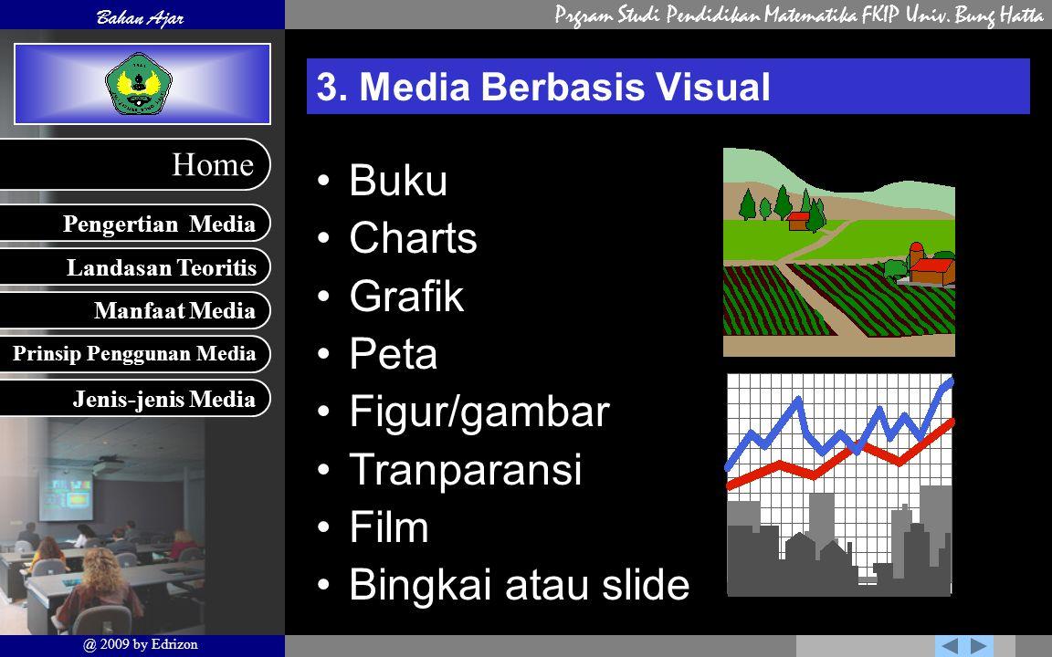 Buku Charts Grafik Peta Figur/gambar Tranparansi Film