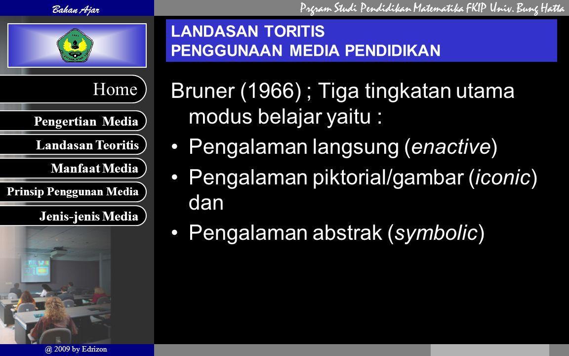 LANDASAN TORITIS PENGGUNAAN MEDIA PENDIDIKAN