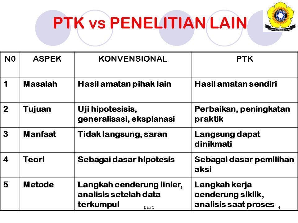 PTK vs PENELITIAN LAIN N0 ASPEK KONVENSIONAL PTK 1 Masalah