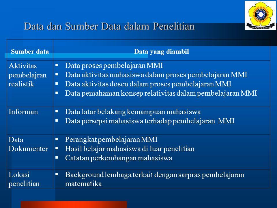 Data dan Sumber Data dalam Penelitian
